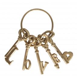 Bunch of keys decorative...